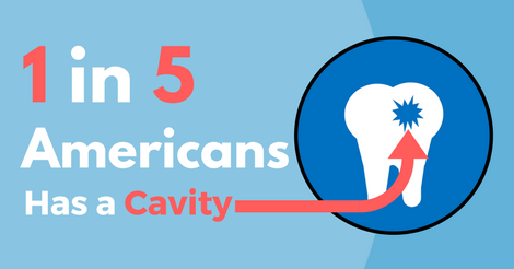 Untreated Cavities in the US